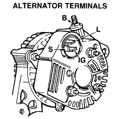 dodge alternator wiring diagram with Toyota on Plymouth Voyager 1996 Grand Voyager in addition Toyota Corolla Wiring Diagram 1998 also 2002 2009 Chevrolet Trailblazer L6 4 2l Serpentine Belt Diagram further 1992 Plymouth Sundance 2 2 2 5l Serpentine Belt Diagram likewise Kia Ac Belt Location.